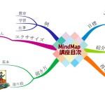 マインドマップ・プレゼン術(セミナーやるよ!)